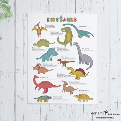 Dinozaury plakat dla dzieci